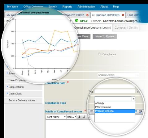 Img: Workpro Complaints Analysis Screenshot