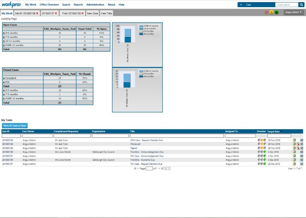 Img: Workpro Dashboard Screenshot